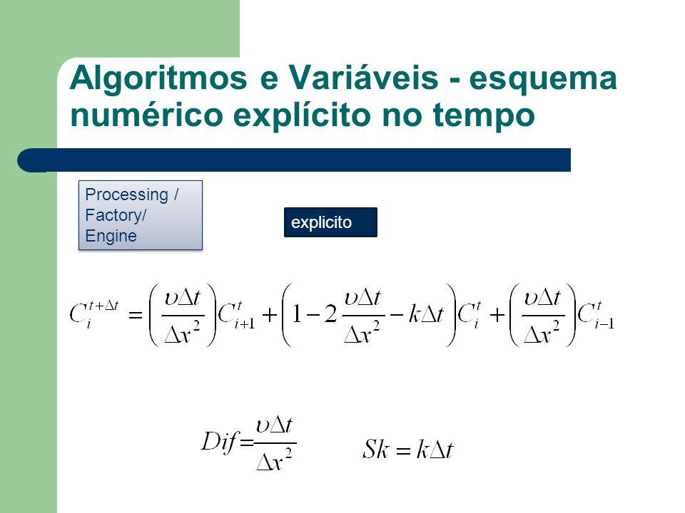 Algoritmos e Variáveis - esquema numérico explícito no tempo explicito Processing / Factory/ Engine Processing / Factory/ Engine