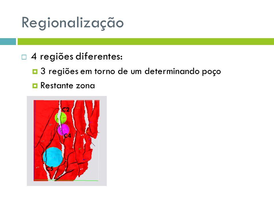 Regionalização 4 regiões diferentes: 3 regiões em torno de um determinando poço Restante zona C2 C4 C5