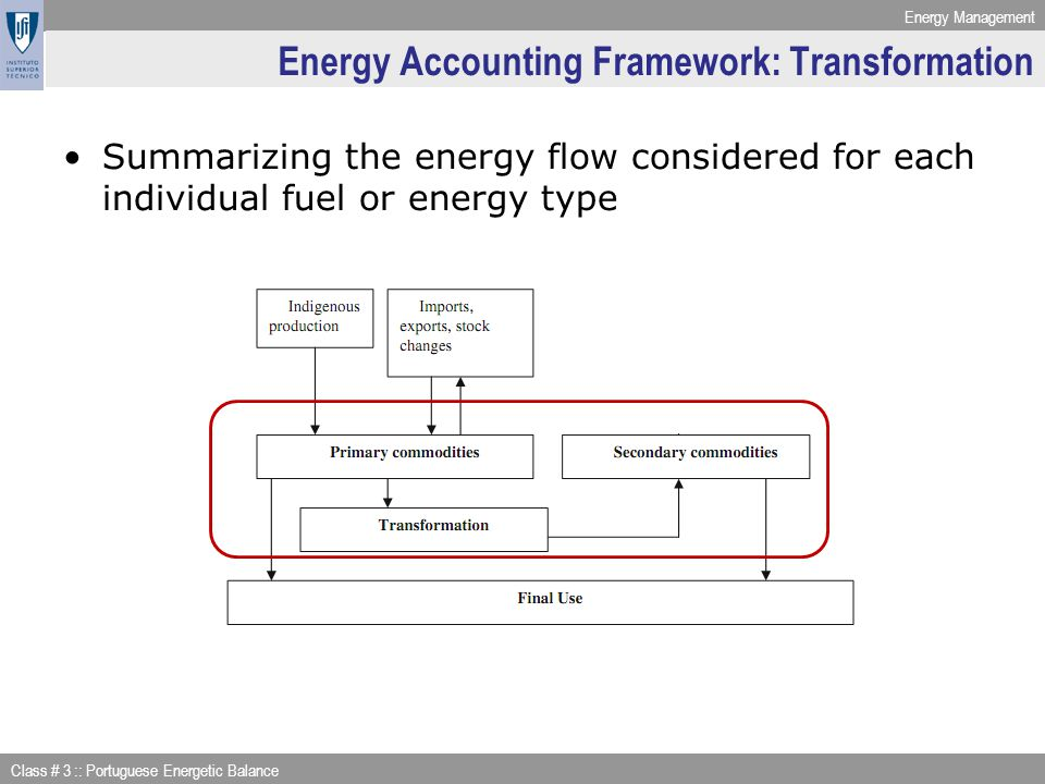 Energy Management Class # 3 :: Portuguese Energetic Balance Energy Accounting Framework: Transformation Summarizing the energy flow considered for eac