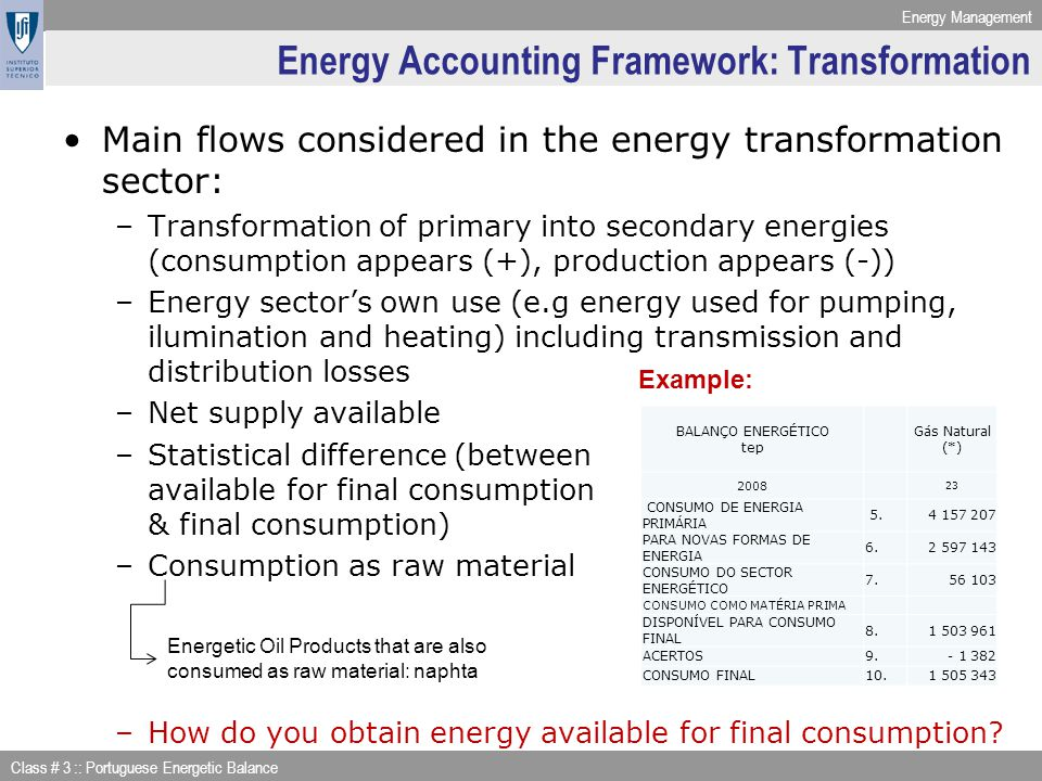 Energy Management Class # 3 :: Portuguese Energetic Balance Energy Accounting Framework: Transformation Main flows considered in the energy transforma