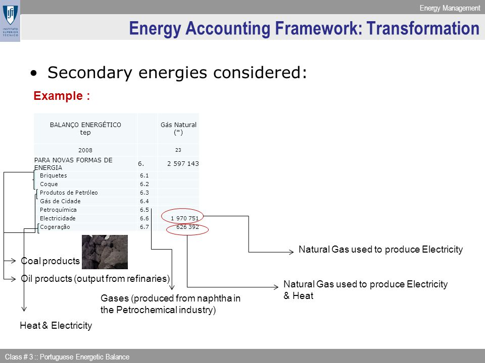 Energy Management Class # 3 :: Portuguese Energetic Balance Secondary energies considered: Energy Accounting Framework: Transformation Example : BALAN