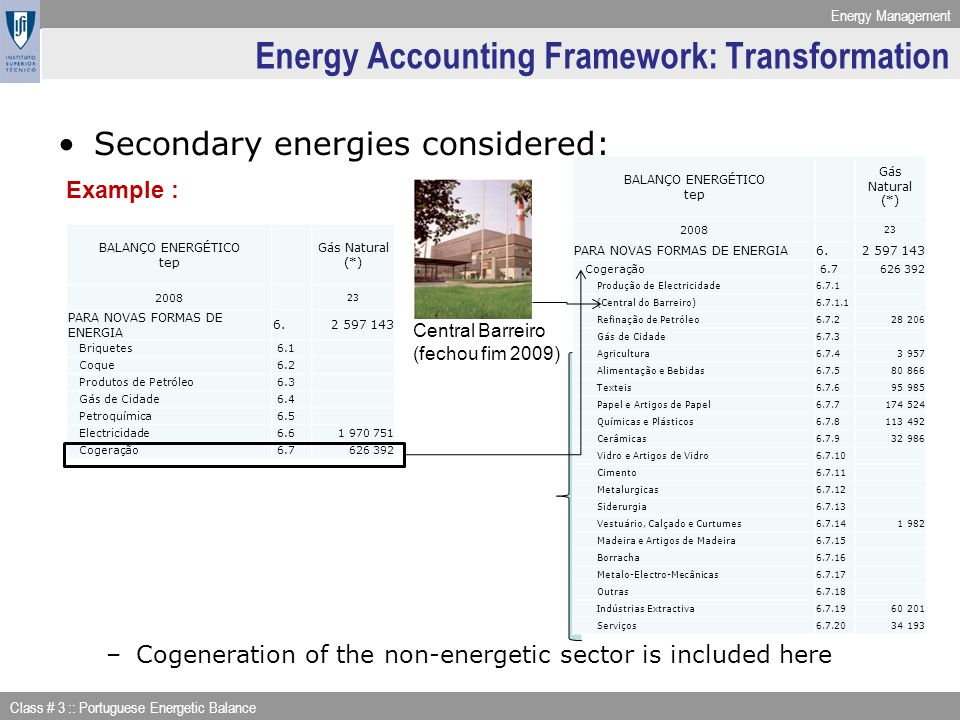 Energy Management Class # 3 :: Portuguese Energetic Balance Secondary energies considered: –Cogeneration of the non-energetic sector is included here
