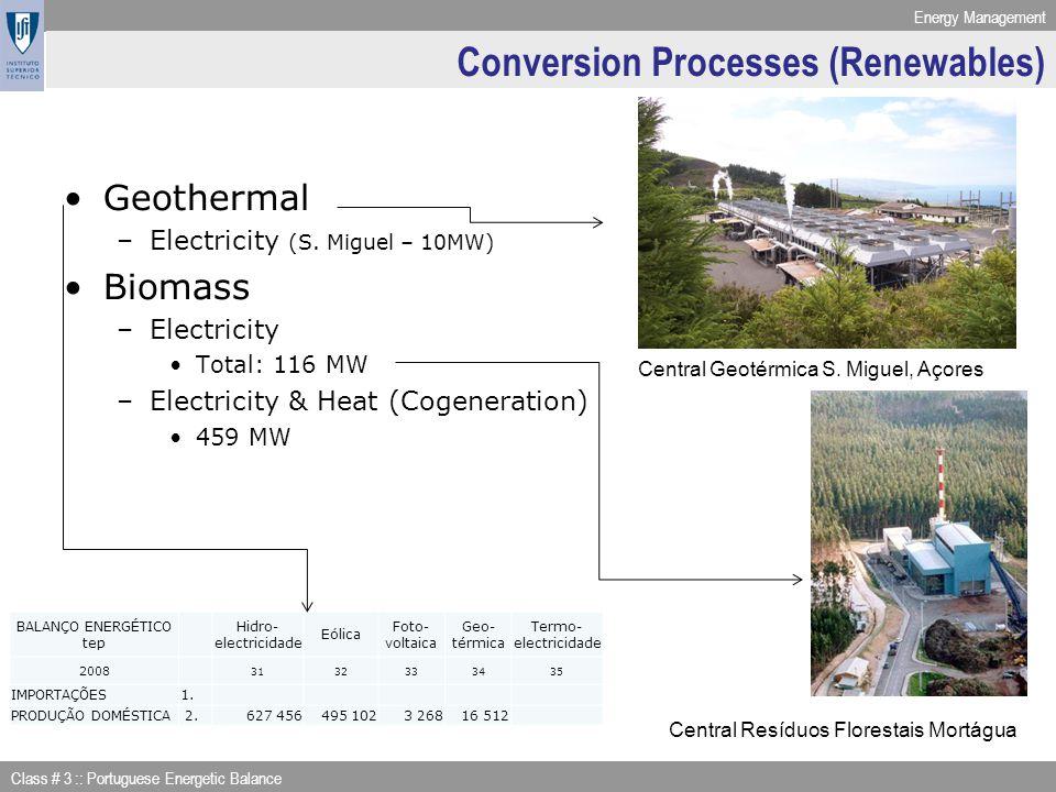 Energy Management Class # 3 :: Portuguese Energetic Balance Conversion Processes (Renewables) Geothermal –Electricity (S. Miguel – 10MW) Biomass –Elec