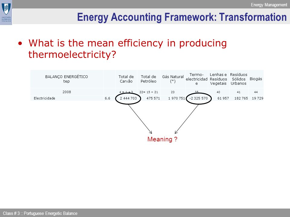 Energy Management Class # 3 :: Portuguese Energetic Balance What is the mean efficiency in producing thermoelectricity? Energy Accounting Framework: T