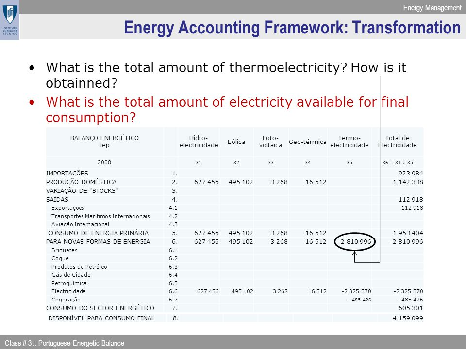 Energy Management Class # 3 :: Portuguese Energetic Balance What is the total amount of thermoelectricity? How is it obtainned? What is the total amou