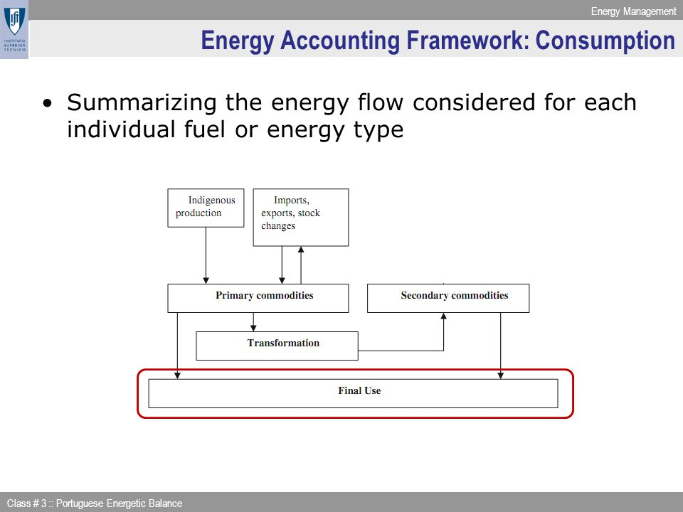 Energy Management Class # 3 :: Portuguese Energetic Balance Energy Accounting Framework: Consumption Summarizing the energy flow considered for each i