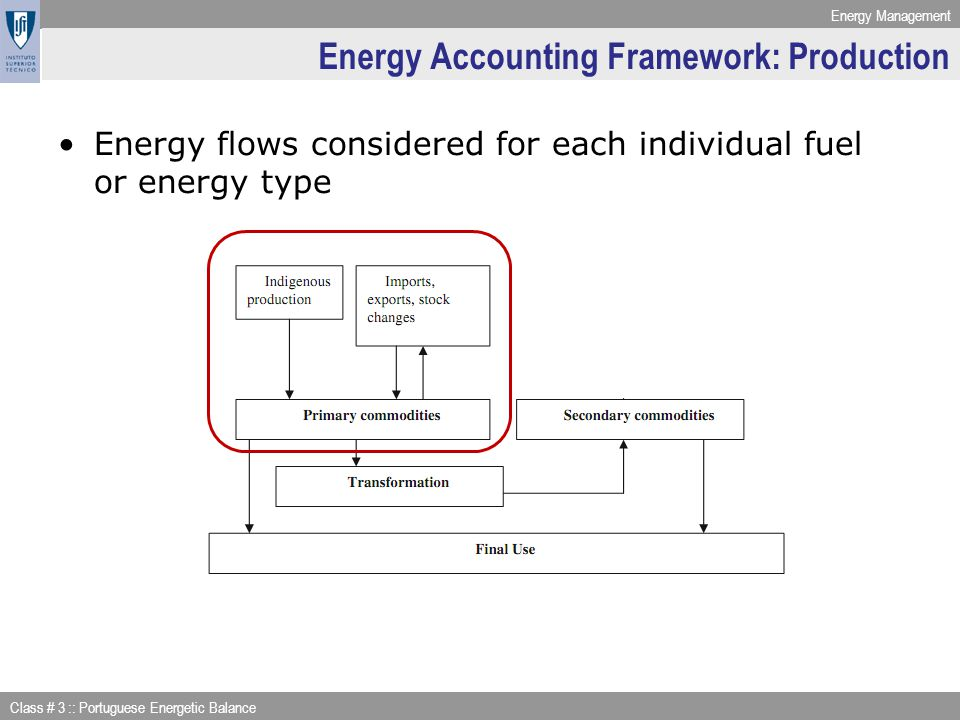 Energy Management Class # 3 :: Portuguese Energetic Balance Energy Accounting Framework: Consumption Summarizing the energy flow considered for each individual fuel or energy type