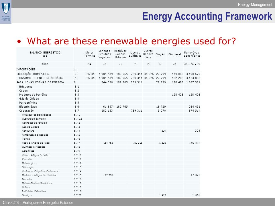 Energy Management Class # 3 :: Portuguese Energetic Balance Energy Accounting Framework What are these renewable energies used for? BALANÇO ENERGÉTICO