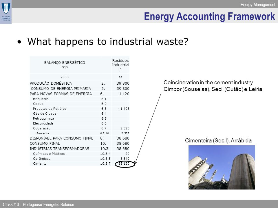 Energy Management Class # 3 :: Portuguese Energetic Balance Energy Accounting Framework What happens to industrial waste? BALANÇO ENERGÉTICO tep Resíd