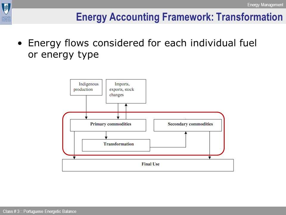 Energy Management Class # 3 :: Portuguese Energetic Balance Energy Accounting Framework: Final Use Energy flows considered for each individual fuel or energy type