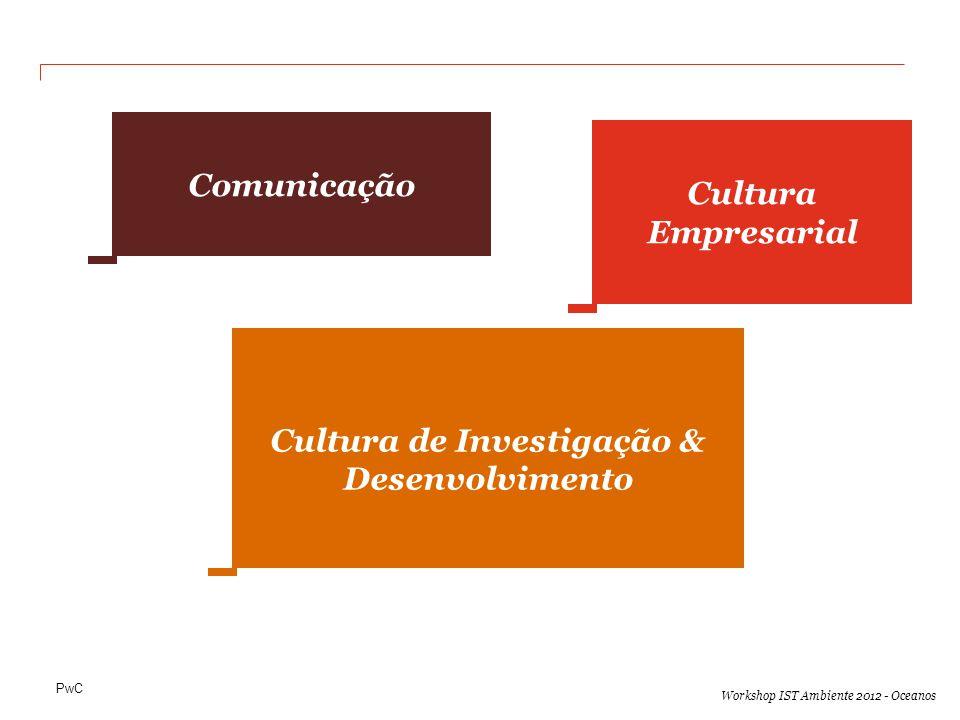 PwC Workshop IST Ambiente 2012 - Oceanos Cultura de Investigação & Desenvolvimento Cultura Empresarial Comunicação