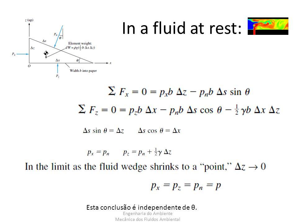 Engenharia do Ambiente Mecânica dos Fluidos Ambiental In a fluid at rest: Esta conclusão é independente de θ.