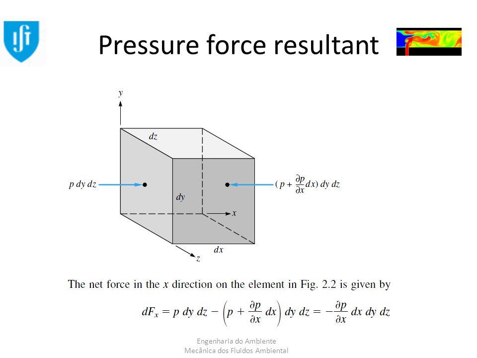 Engenharia do Ambiente Mecânica dos Fluidos Ambiental Pressure force resultant