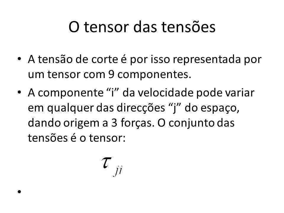 O tensor das tensões A tensão de corte é por isso representada por um tensor com 9 componentes. A componente i da velocidade pode variar em qualquer d