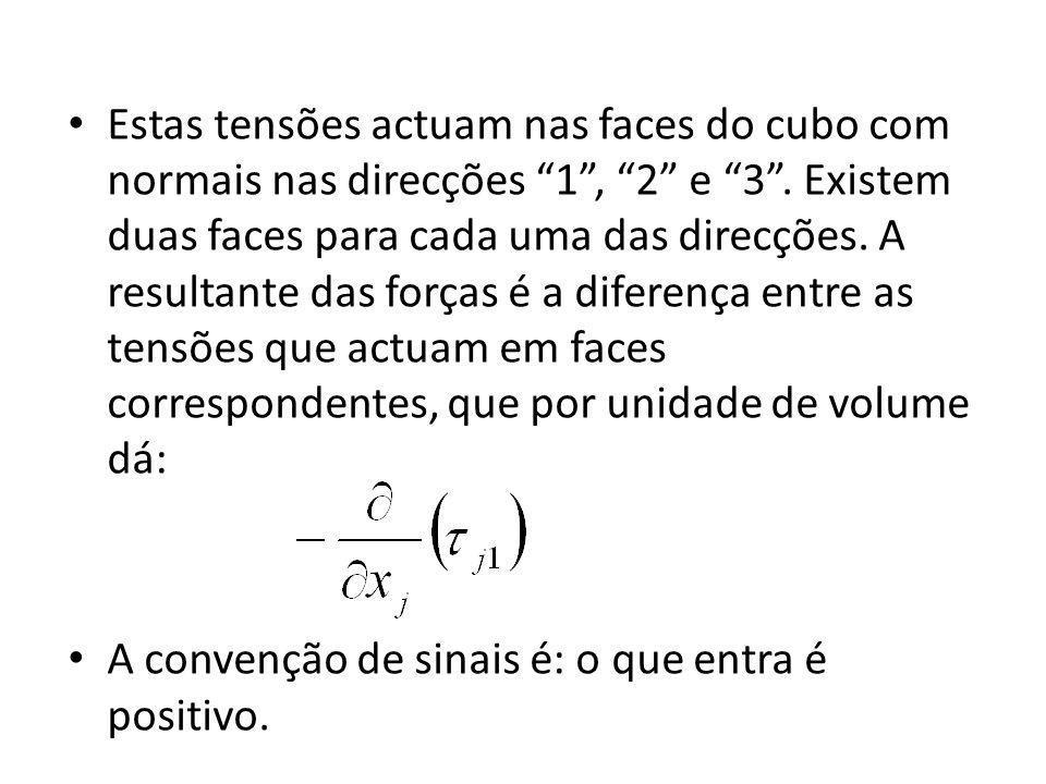 Estas tensões actuam nas faces do cubo com normais nas direcções 1, 2 e 3. Existem duas faces para cada uma das direcções. A resultante das forças é a