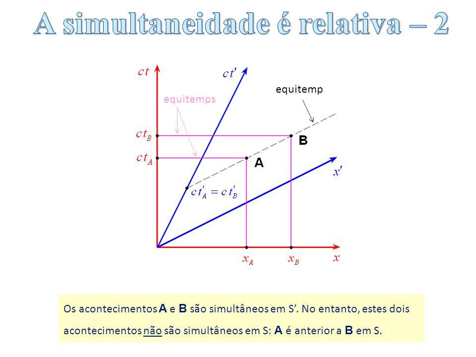 Os acontecimentos A e B são simultâneos em S. No entanto, estes dois acontecimentos não são simultâneos em S: A é anterior a B em S. equitemp equitemp