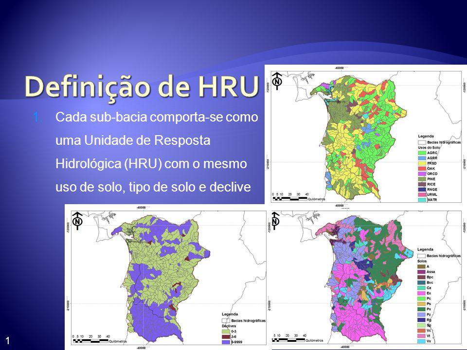 1.Cada sub-bacia comporta-se como uma Unidade de Resposta Hidrológica (HRU) com o mesmo uso de solo, tipo de solo e declive 1