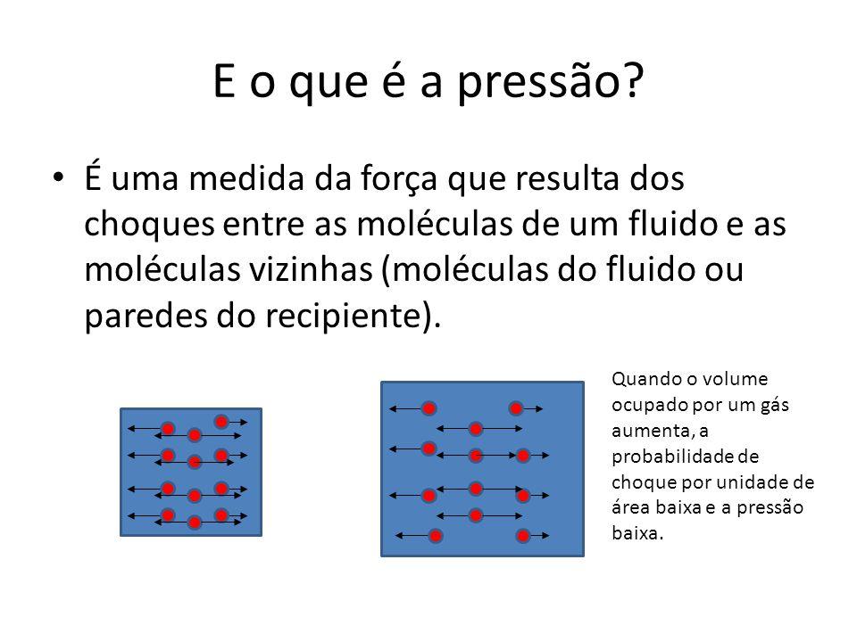 E o que é a pressão? É uma medida da força que resulta dos choques entre as moléculas de um fluido e as moléculas vizinhas (moléculas do fluido ou par