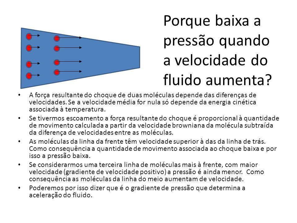 Porque baixa a pressão quando a velocidade do fluido aumenta? A força resultante do choque de duas moléculas depende das diferenças de velocidades. Se