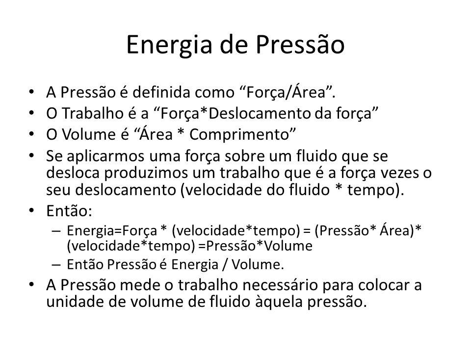 Energia de Pressão A Pressão é definida como Força/Área. O Trabalho é a Força*Deslocamento da força O Volume é Área * Comprimento Se aplicarmos uma fo