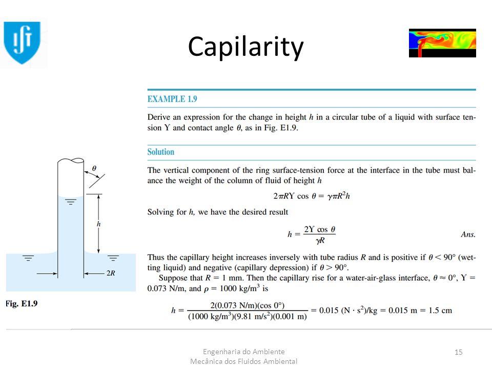 Engenharia do Ambiente Mecânica dos Fluidos Ambiental Capilarity 15