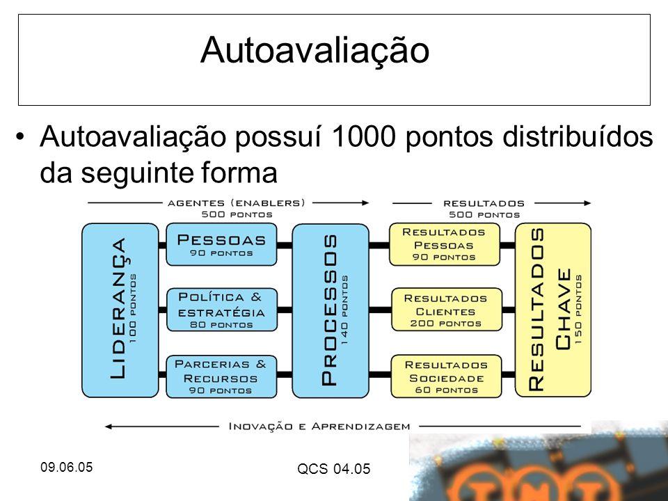 09.06.05 QCS 04.05 Autoavaliação Autoavaliação possuí 1000 pontos distribuídos da seguinte forma