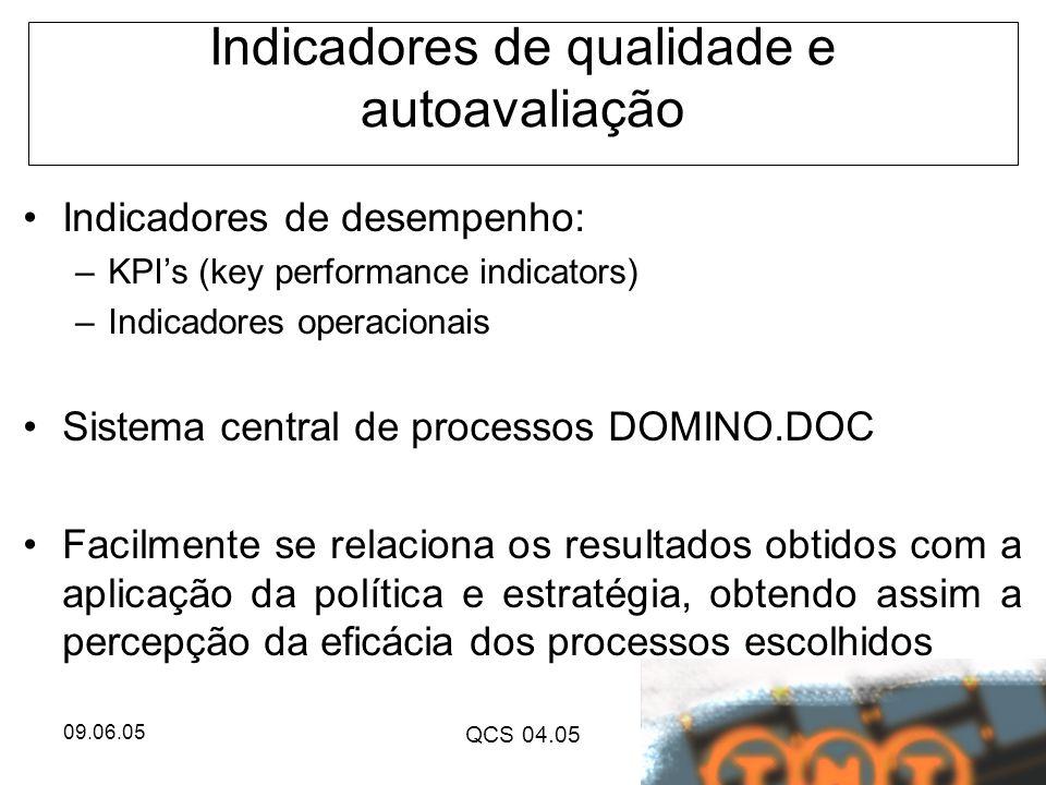 09.06.05 QCS 04.05 Indicadores de qualidade e autoavaliação Indicadores de desempenho: –KPIs (key performance indicators) –Indicadores operacionais Si