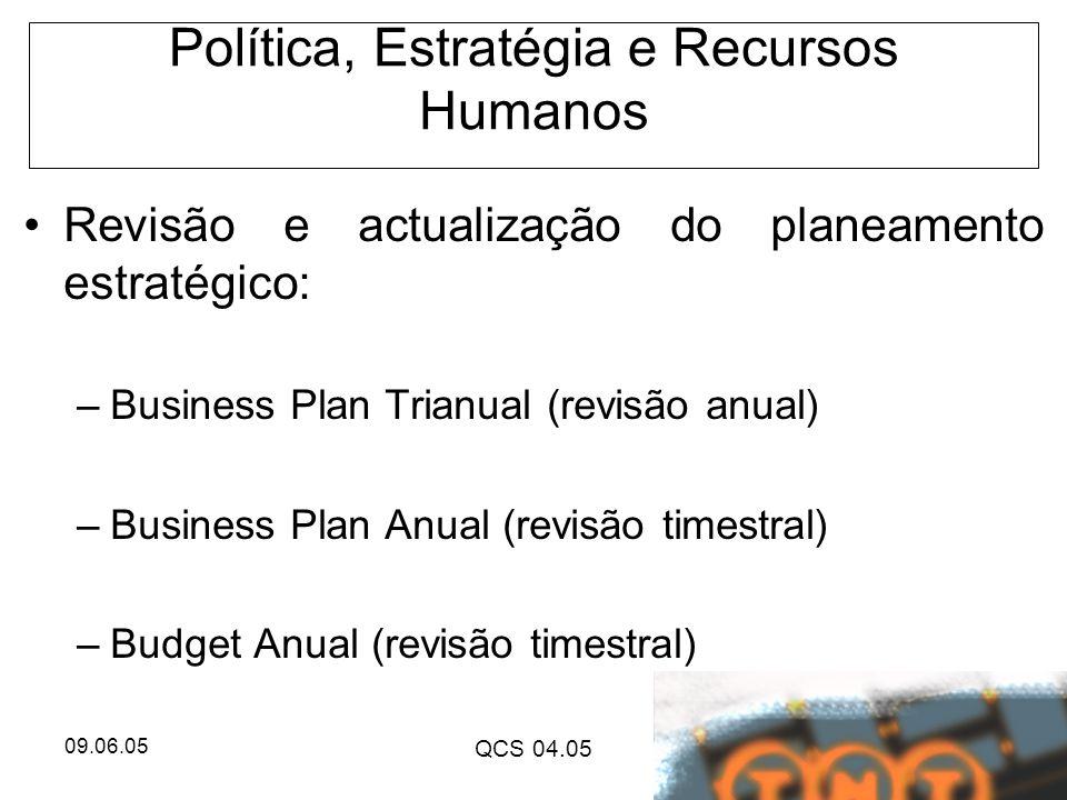 09.06.05 QCS 04.05 Política, Estratégia e Recursos Humanos Revisão e actualização do planeamento estratégico: –Business Plan Trianual (revisão anual)