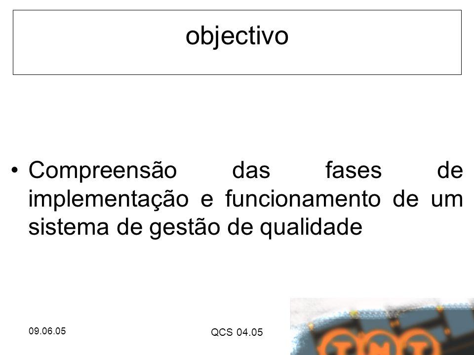 09.06.05 QCS 04.05 objectivo Compreensão das fases de implementação e funcionamento de um sistema de gestão de qualidade