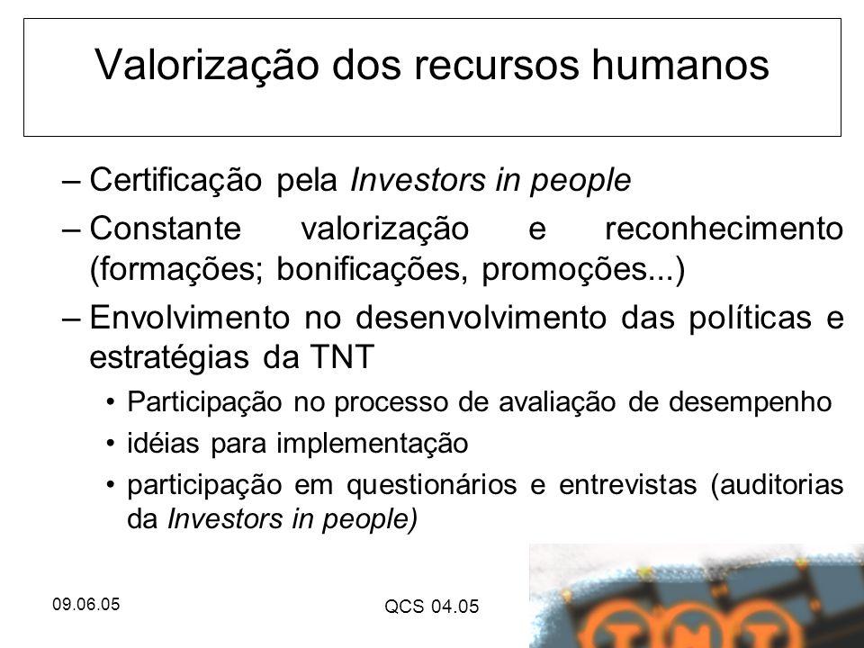 09.06.05 QCS 04.05 Valorização dos recursos humanos –Certificação pela Investors in people –Constante valorização e reconhecimento (formações; bonific