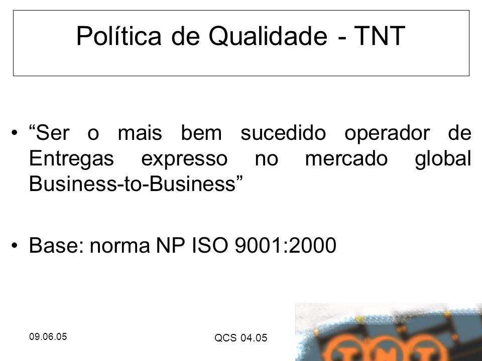 09.06.05 QCS 04.05 Política de Qualidade - TNT Ser o mais bem sucedido operador de Entregas expresso no mercado global Business-to-Business Base: norm
