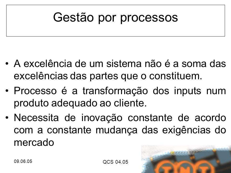 09.06.05 QCS 04.05 Gestão por processos A excelência de um sistema não é a soma das excelências das partes que o constituem. Processo é a transformaçã