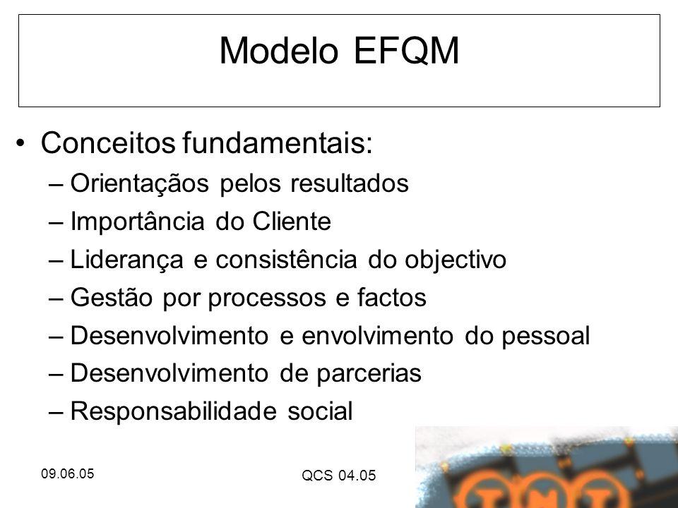 09.06.05 QCS 04.05 Modelo EFQM Conceitos fundamentais: –Orientaçãos pelos resultados –Importância do Cliente –Liderança e consistência do objectivo –G