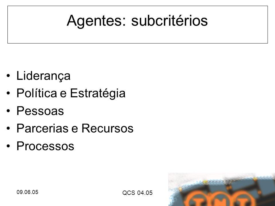 09.06.05 QCS 04.05 Agentes: subcritérios Liderança Política e Estratégia Pessoas Parcerias e Recursos Processos