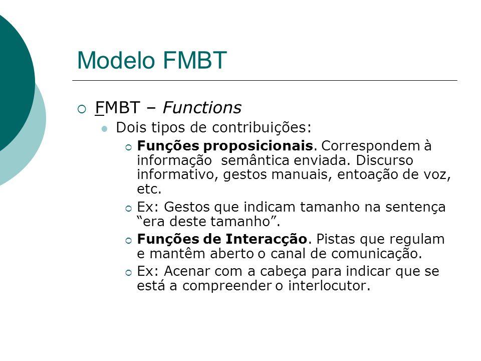 Modelo FMBT FMBT – Functions Dois tipos de contribuições: Funções proposicionais.