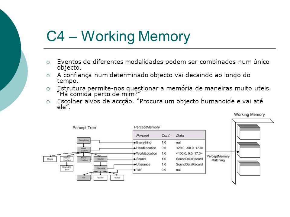 C4 – Working Memory Eventos de diferentes modalidades podem ser combinados num único objecto.