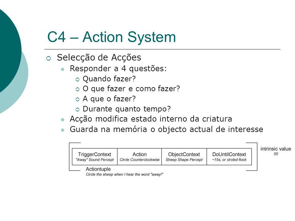 C4 – Action System Selecção de Acções Responder a 4 questões: Quando fazer.