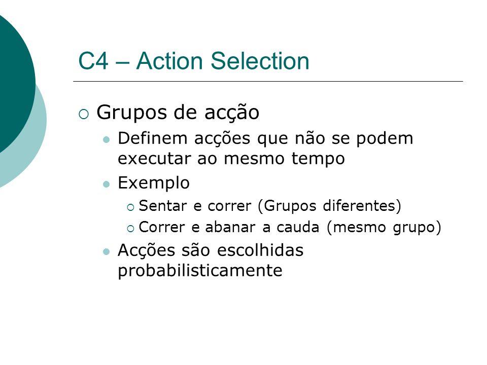 C4 – Action Selection Grupos de acção Definem acções que não se podem executar ao mesmo tempo Exemplo Sentar e correr (Grupos diferentes) Correr e abanar a cauda (mesmo grupo) Acções são escolhidas probabilisticamente
