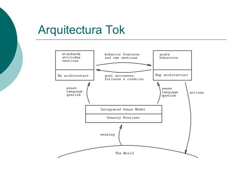 Arquitectura Tok
