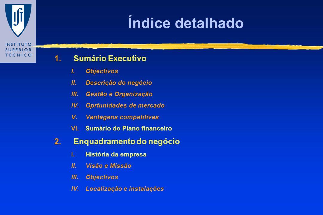 Índice detalhado 1.Sumário Executivo I.Objectivos II.Descrição do negócio III.Gestão e Organização IV.Oprtunidades de mercado V.Vantagens competitivas