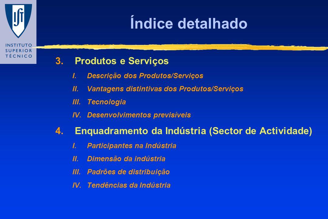Índice detalhado 3.Produtos e Serviços I.Descrição dos Produtos/Serviços II.Vantagens distintivas dos Produtos/Serviços III.Tecnologia IV.Desenvolvime