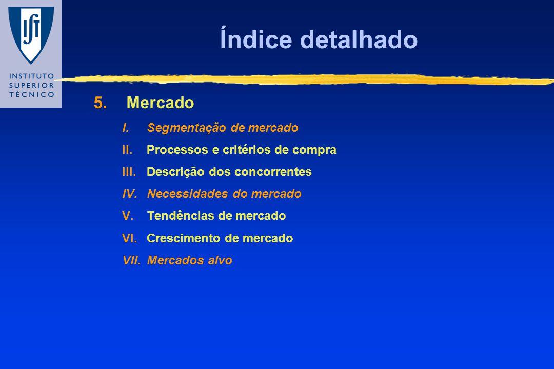 Índice detalhado 5.Mercado I.Segmentação de mercado II.Processos e critérios de compra III.Descrição dos concorrentes IV.Necessidades do mercado V.Ten