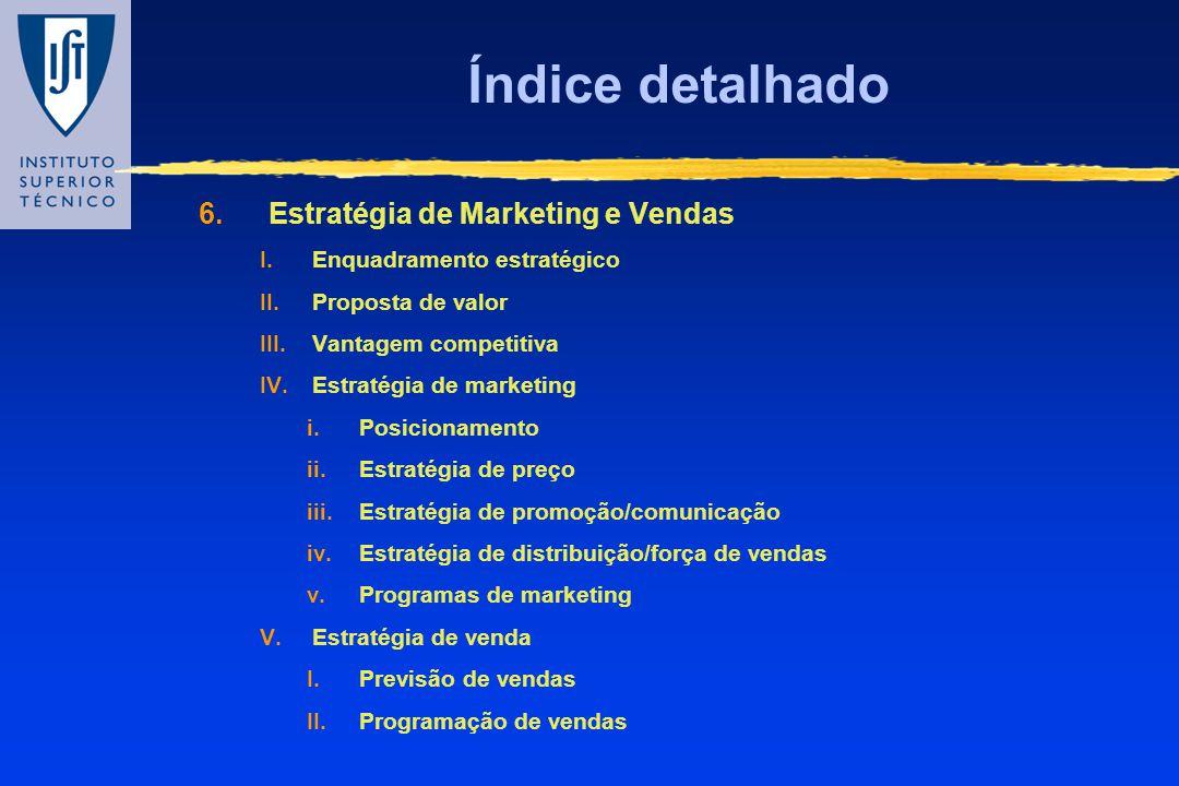 Índice detalhado 6.Estratégia de Marketing e Vendas I.Enquadramento estratégico II.Proposta de valor III.Vantagem competitiva IV.Estratégia de marketi