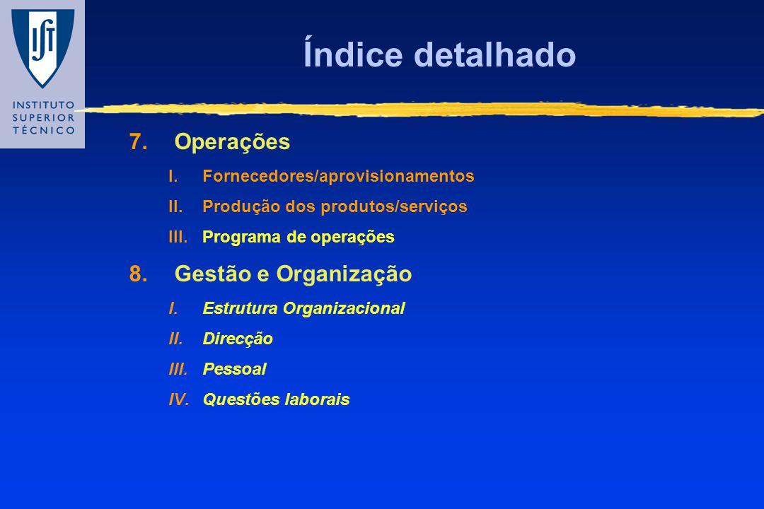Índice detalhado 7.Operações I.Fornecedores/aprovisionamentos II.Produção dos produtos/serviços III.Programa de operações 8.Gestão e Organização I.Est