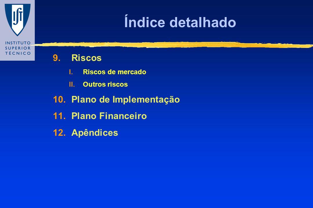 Índice detalhado 9.Riscos I.Riscos de mercado II.Outros riscos 10.Plano de Implementação 11.Plano Financeiro 12.Apêndices