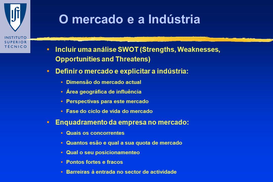 O mercado e a Indústria Incluir uma análise SWOT (Strengths, Weaknesses, Opportunities and Threatens) Definir o mercado e explicitar a indústria: Dime