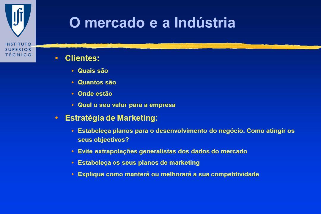 O mercado e a Indústria Clientes: Quais são Quantos são Onde estão Qual o seu valor para a empresa Estratégia de Marketing: Estabeleça planos para o d