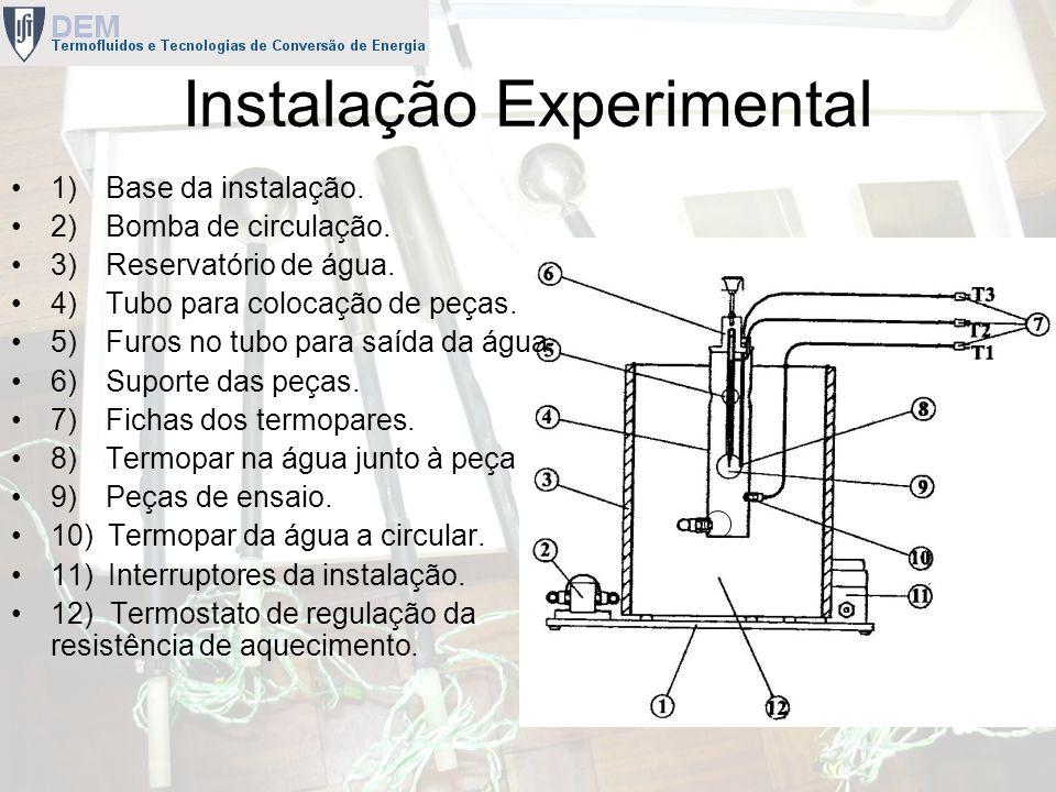Instalação Experimental 1) Base da instalação. 2) Bomba de circulação. 3) Reservatório de água. 4) Tubo para colocação de peças. 5) Furos no tubo para