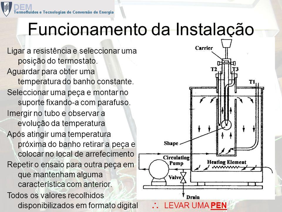 Funcionamento da Instalação Ligar a resistência e seleccionar uma posição do termostato. Todos os valores recolhidos disponibilizados em formato digit