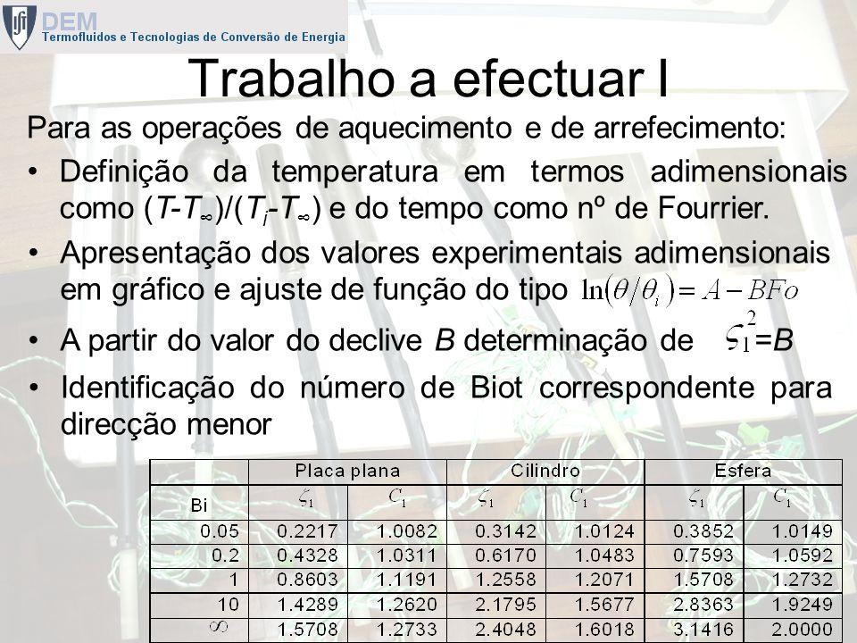 Trabalho a efectuar I Para as operações de aquecimento e de arrefecimento: Identificação do número de Biot correspondente para direcção menor Definição da temperatura em termos adimensionais como (T-T )/(T i -T ) e do tempo como nº de Fourrier.